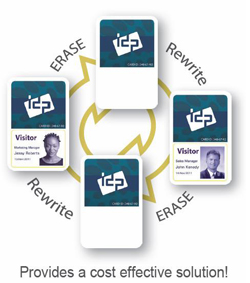 Rewritable ID Card